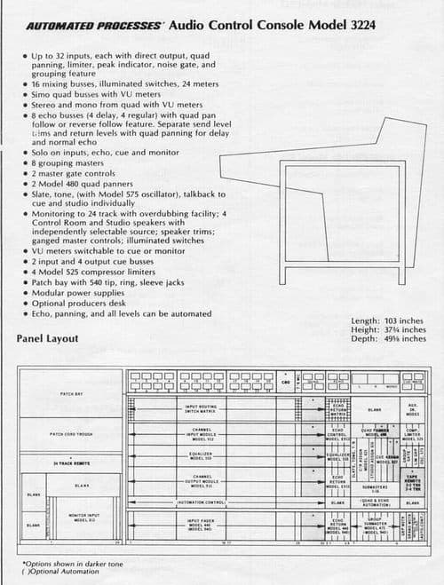 API 3224 Control Console Panel Layout