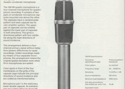 Neumann QM69 Spec Sheet