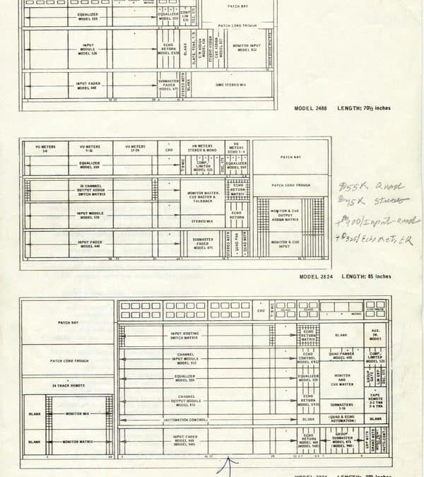 API Mixing Console Panel Layout