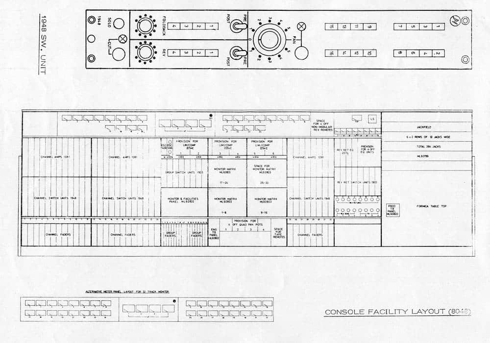 Neve 8048 Mixing Console Panel Layout