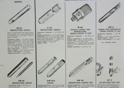 Telefunken Tube Mics Brochure Page