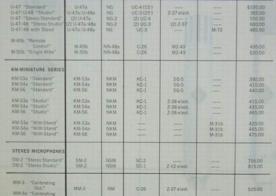 Neumann Price List